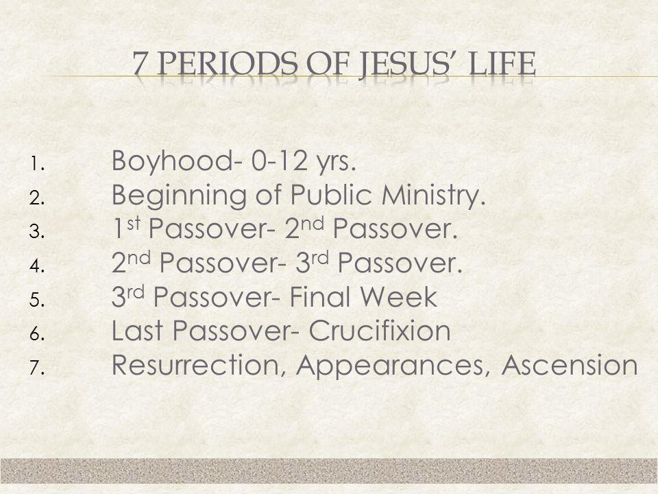 1. Boyhood- 0-12 yrs. 2. Beginning of Public Ministry. 3. 1 st Passover- 2 nd Passover. 4. 2 nd Passover- 3 rd Passover. 5. 3 rd Passover- Final Week