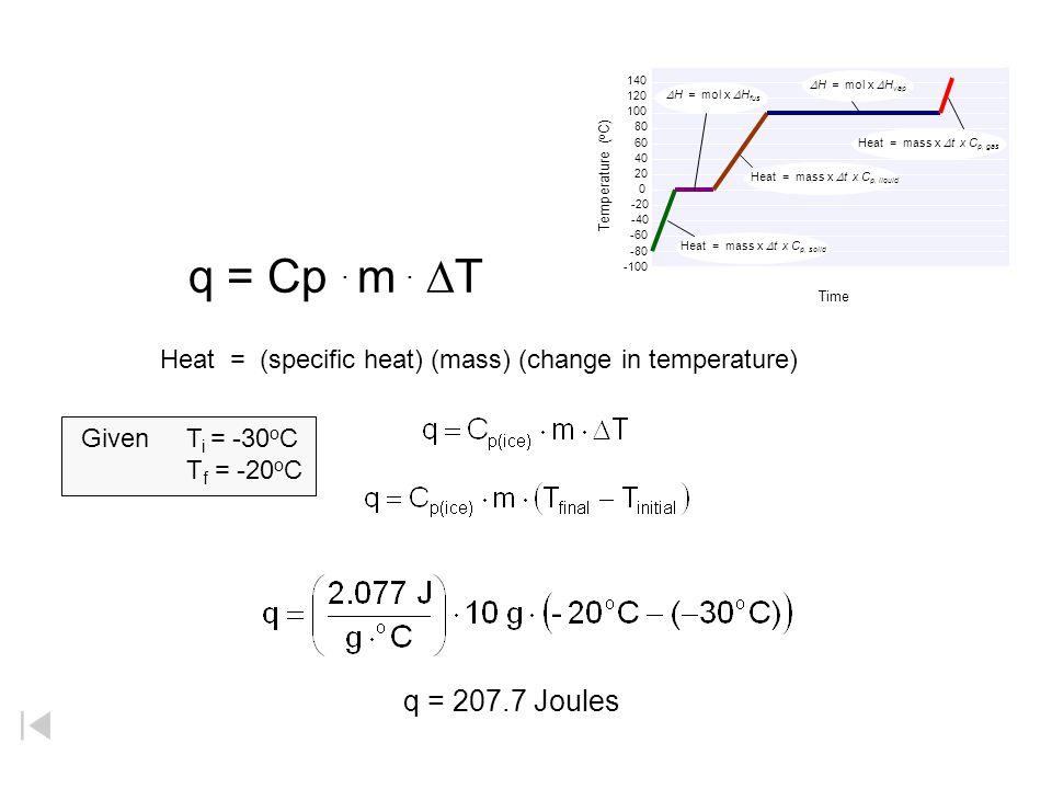 C p (ice) = 2.077 J/g o C It takes 2.077 Joules to raise 1 gram ice 1 o C.