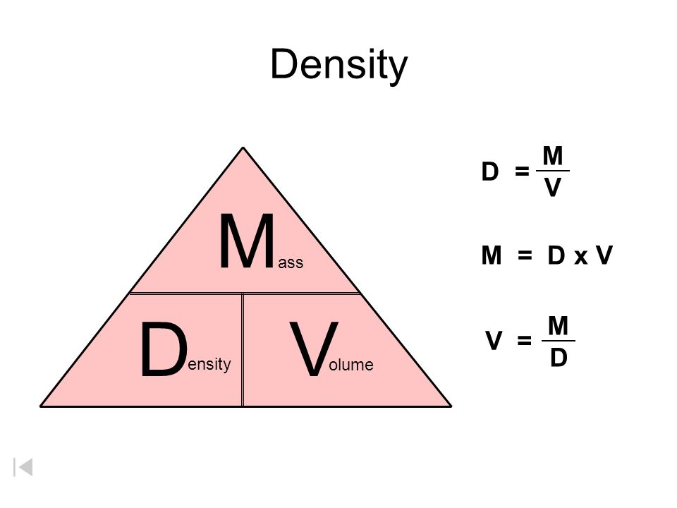 Volume and Density Relationship Between Volume and Density for Identical Masses of Common Substances Cube of substance Mass Volume Density Substance (