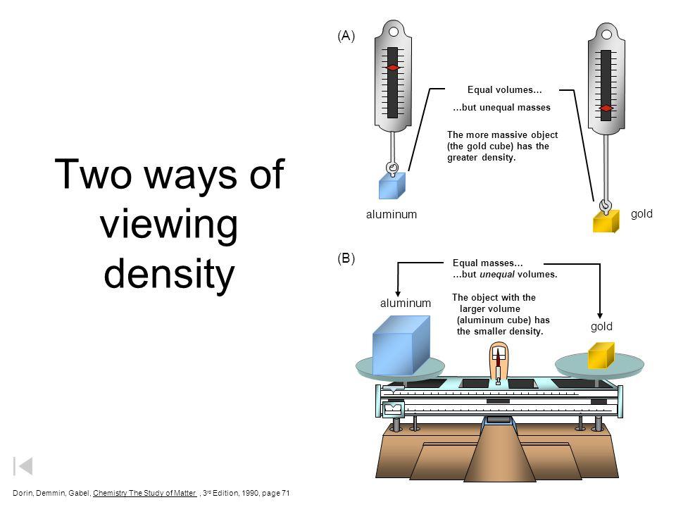 Density D M V ensity ass olume D = M VM V M = D x V V = M DM D