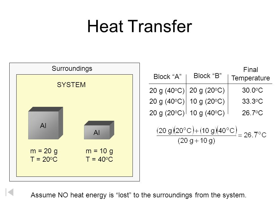 Heat Transfer Al m = 20 g T = 40 o C SYSTEM Surroundings m = 10 g T = 20 o C 20 g (40 o C) 20 g (20 o C)30.0 o C Block A Block B Final Temperature Assume NO heat energy is lost to the surroundings from the system.