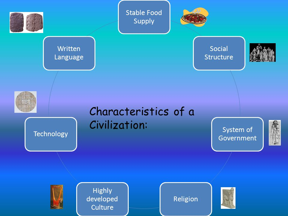 Characteristics of a Civilization: Stable Food Supply Social Structure System of Government Religion Highly developed Culture Technology Written Language