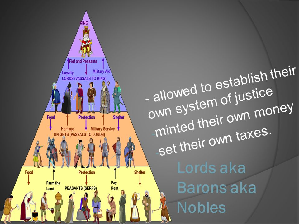 Lords aka Barons aka Nobles - allowed to establish their own system of justice - minted their own money - set their own taxes.