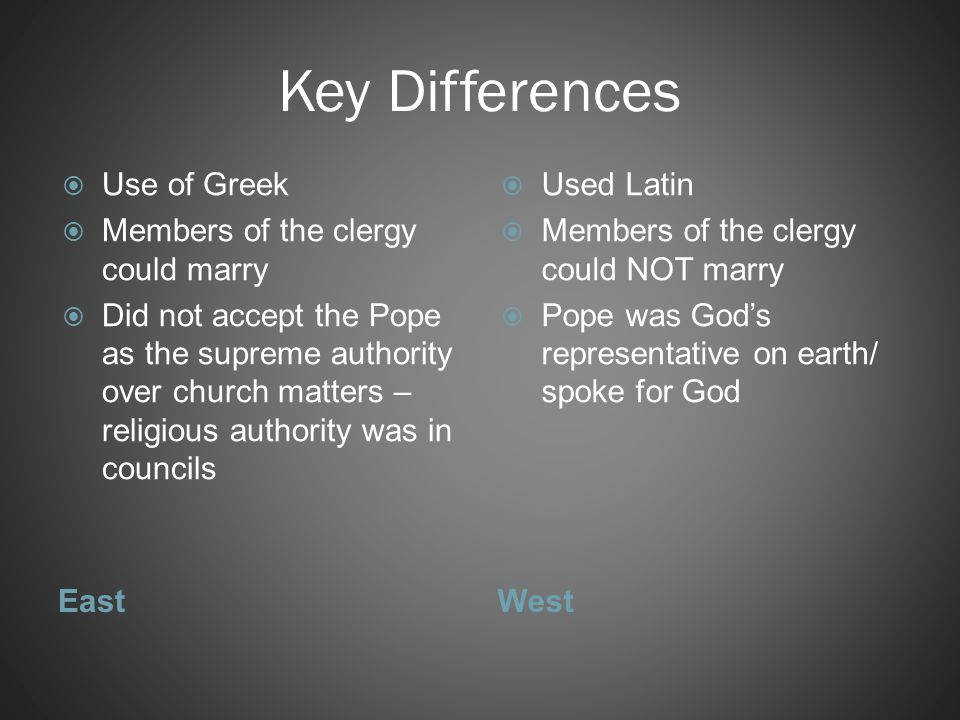 Key Differences EastWest  Use of Greek  Members of the clergy could marry  Did not accept the Pope as the supreme authority over church matters – r
