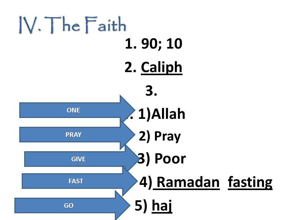 5. shrine; 7; kiss 6. Duty V. The Mosque 2. Mecca 3.furnishings 4. prayers 5. schools 6. poor