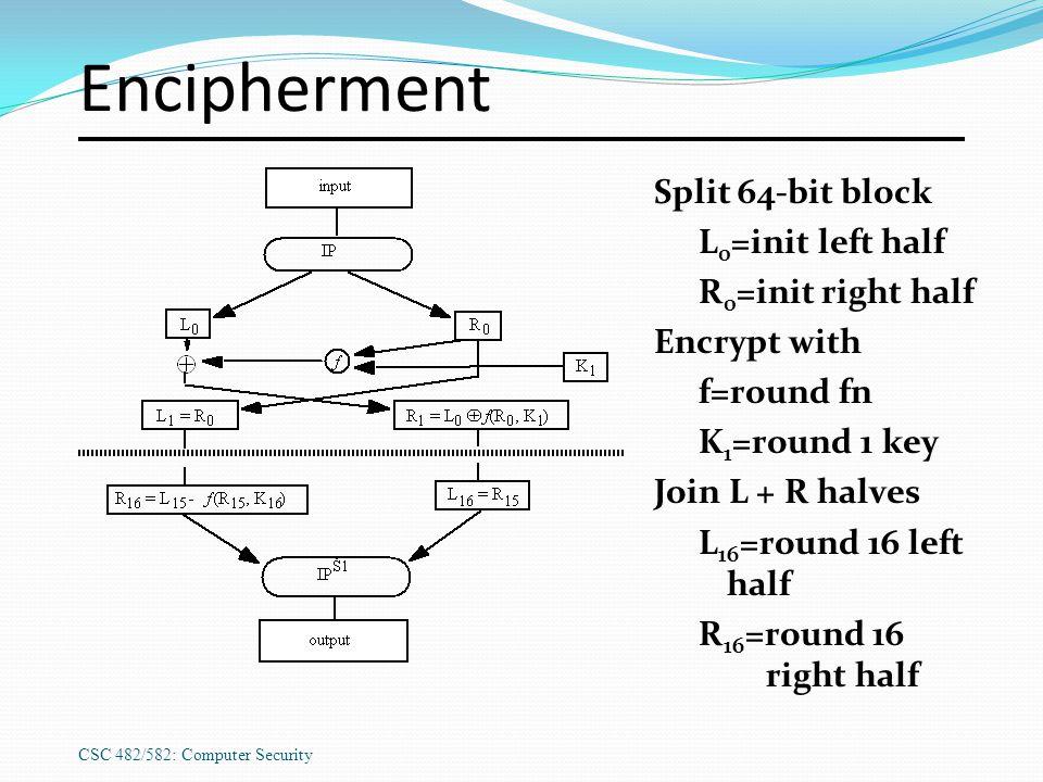 CSC 482/582: Computer Security Encipherment Split 64-bit block L 0 =init left half R 0 =init right half Encrypt with f=round fn K 1 =round 1 key Join L + R halves L 16 =round 16 left half R 16 =round 16 right half