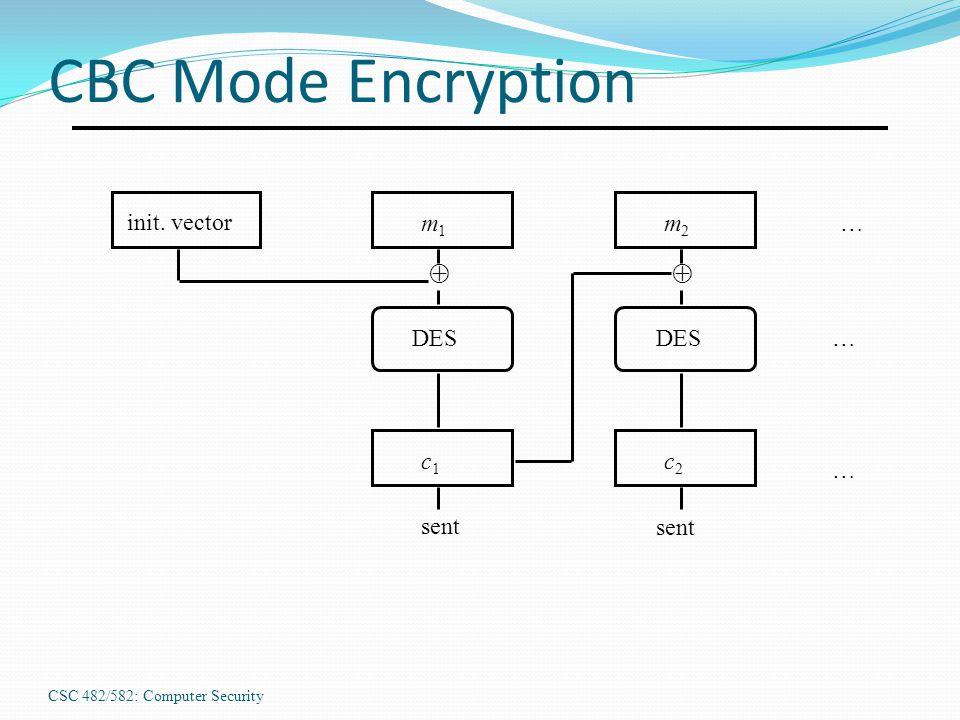 CSC 482/582: Computer Security CBC Mode Encryption  init. vector m1m1 DES c1c1  m2m2 c2c2 sent … … …