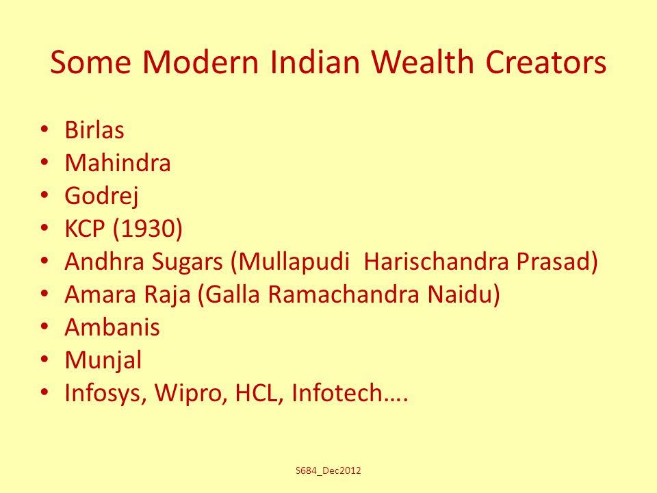 Some Modern Indian Wealth Creators Birlas Mahindra Godrej KCP (1930) Andhra Sugars (Mullapudi Harischandra Prasad) Amara Raja (Galla Ramachandra Naidu) Ambanis Munjal Infosys, Wipro, HCL, Infotech….
