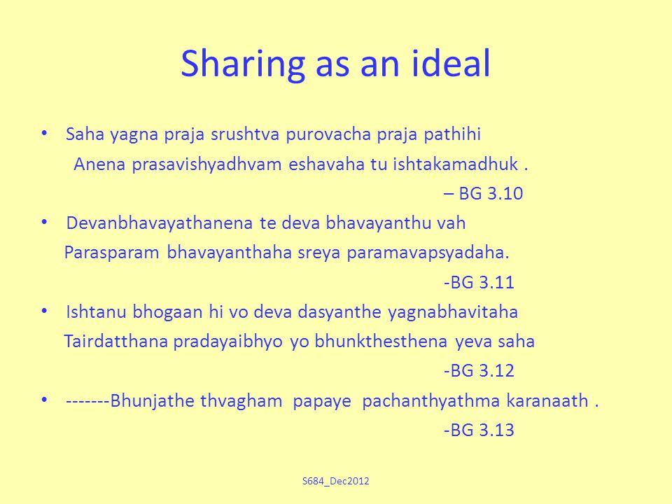 Sharing as an ideal Saha yagna praja srushtva purovacha praja pathihi Anena prasavishyadhvam eshavaha tu ishtakamadhuk.