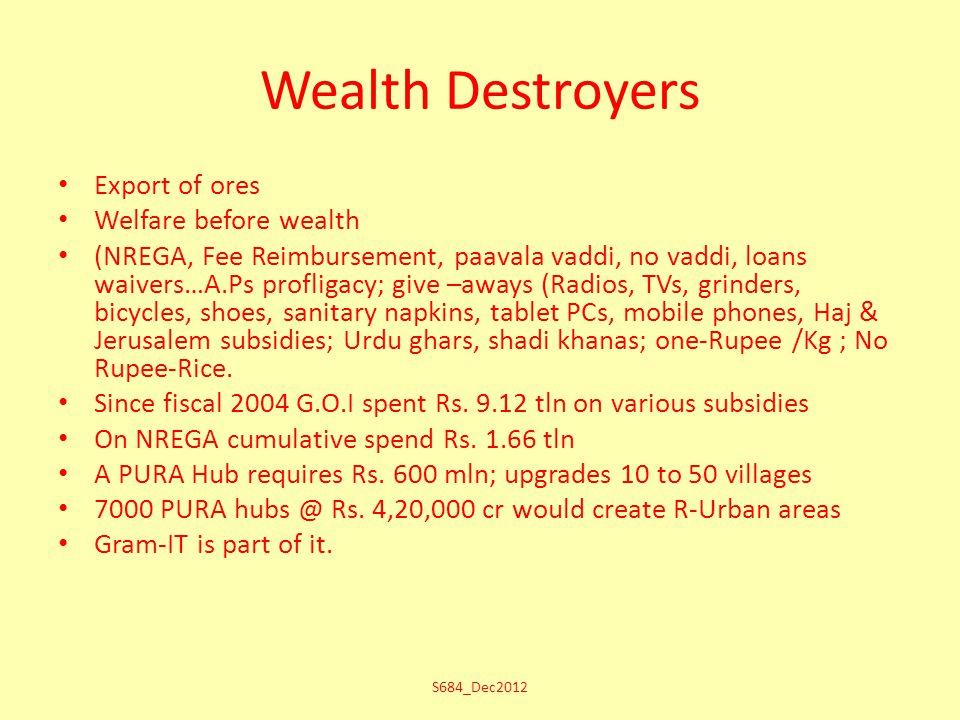 Wealth Destroyers Export of ores Welfare before wealth (NREGA, Fee Reimbursement, paavala vaddi, no vaddi, loans waivers…A.Ps profligacy; give –aways (Radios, TVs, grinders, bicycles, shoes, sanitary napkins, tablet PCs, mobile phones, Haj & Jerusalem subsidies; Urdu ghars, shadi khanas; one-Rupee /Kg ; No Rupee-Rice.