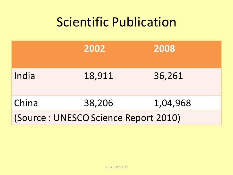 Scientific Publication 20022008 India18,91136,261 China38,2061,04,968 (Source : UNESCO Science Report 2010) S684_Dec2012