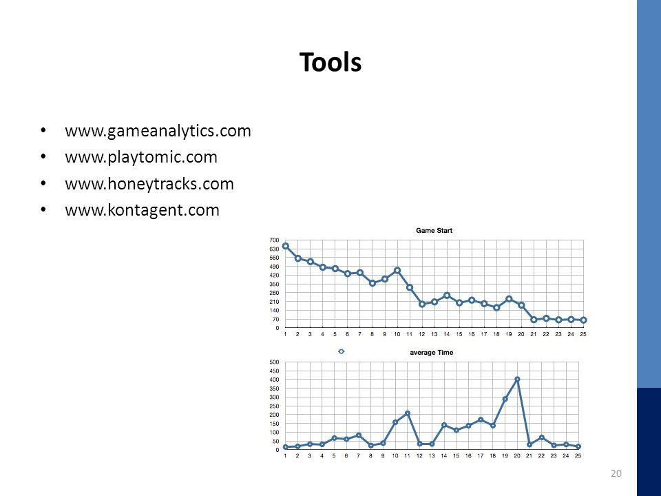 Tools www.gameanalytics.com www.playtomic.com www.honeytracks.com www.kontagent.com 20