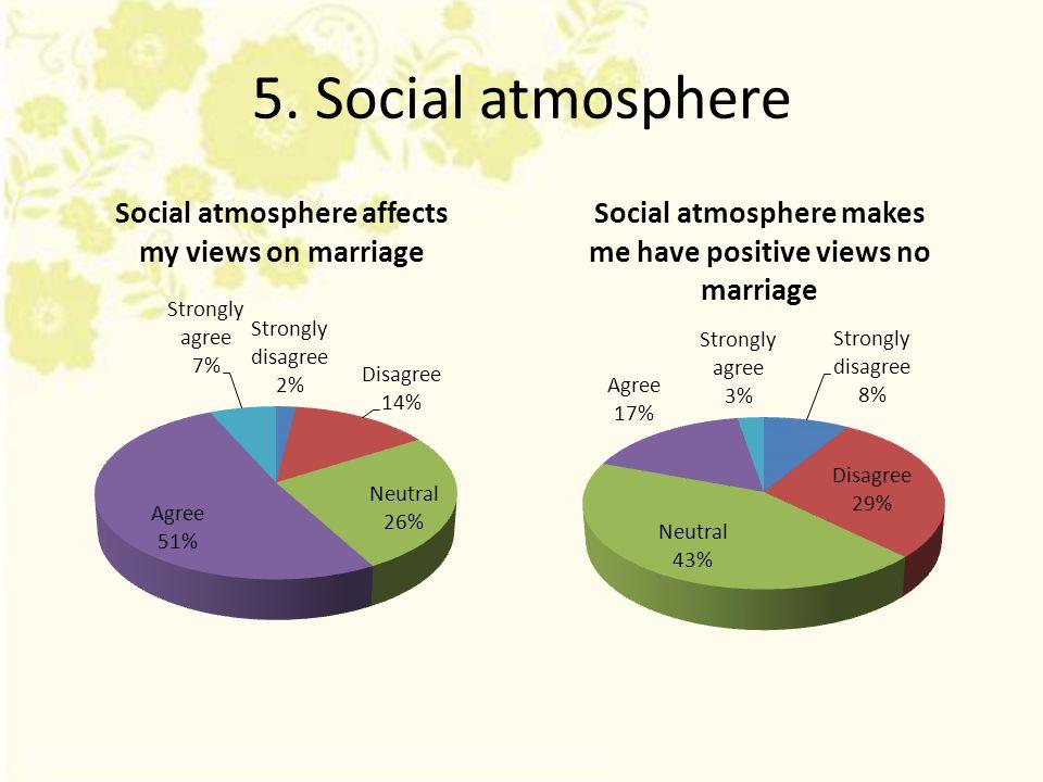 5. Social atmosphere