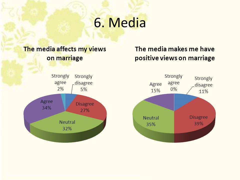 6. Media