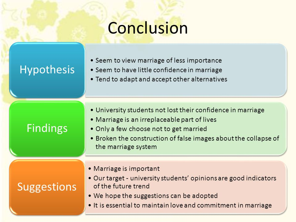 Conclusion Seem to view marriage of less importance Seem to have little confidence in marriage Tend to adapt and accept other alternatives Hypothesis University students not lost their confidence in marriage Marriage is an irreplaceable part of lives Only a few choose not to get married Broken the construction of false images about the collapse of the marriage system Findings Marriage is important Our target - university students' opinions are good indicators of the future trend We hope the suggestions can be adopted It is essential to maintain love and commitment in marriage Suggestions