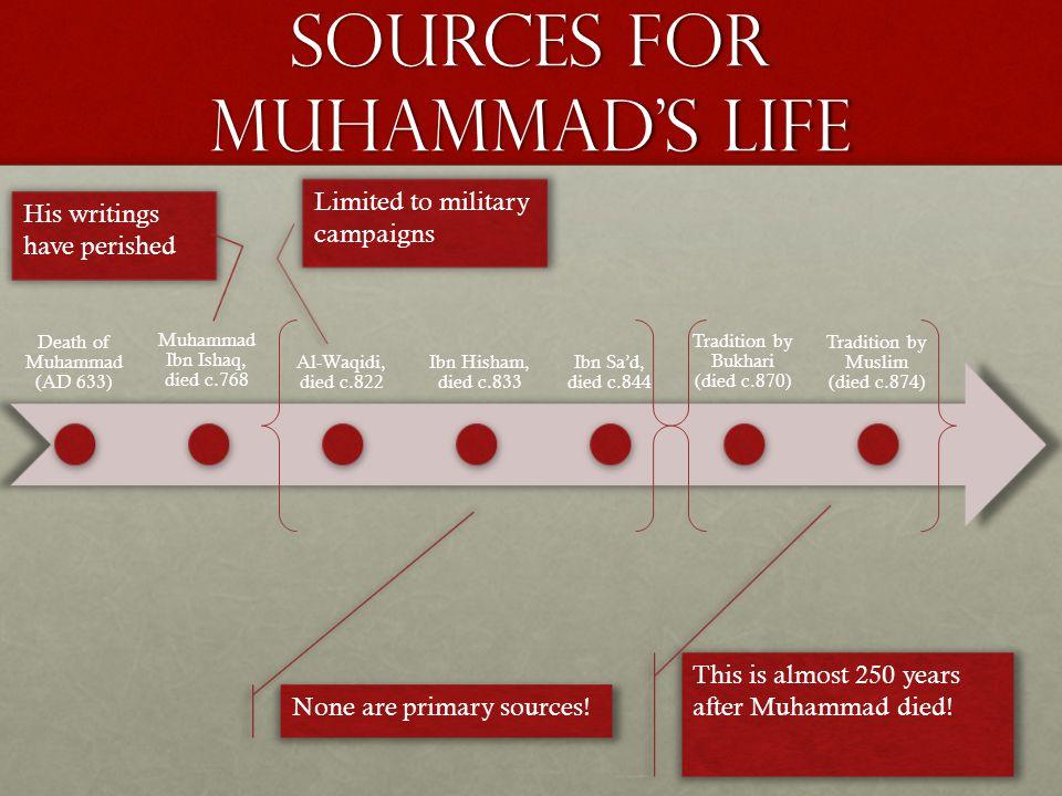 Who was muhammad.