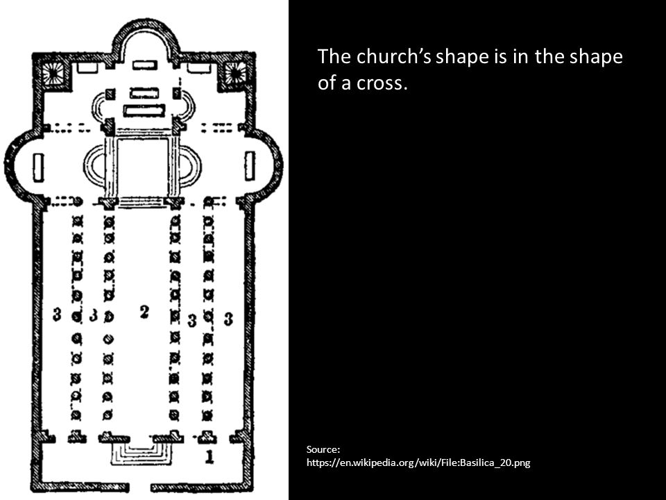 Source: https://en.wikipedia.org/wiki/File:Basilica_20.png The church's shape is in the shape of a cross.