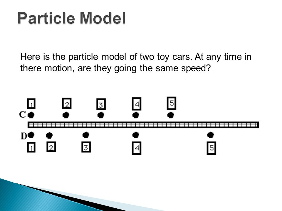 Here is the particle model of two toy cars. At any time in there motion, are they going the same speed?