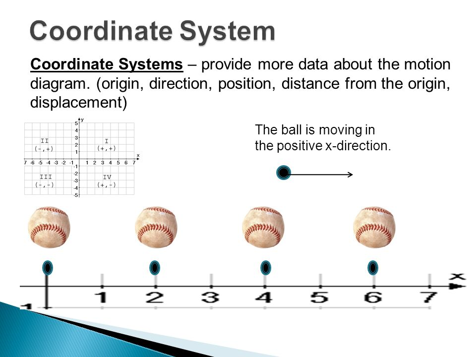 Coordinate Systems – provide more data about the motion diagram. (origin, direction, position, distance from the origin, displacement) The ball is mov