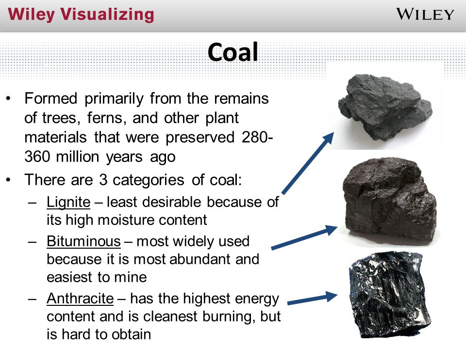 Coal Formed primarily from the remains of trees, ferns, and other plant materials that were preserved 280- 360 million years ago There are 3 categorie