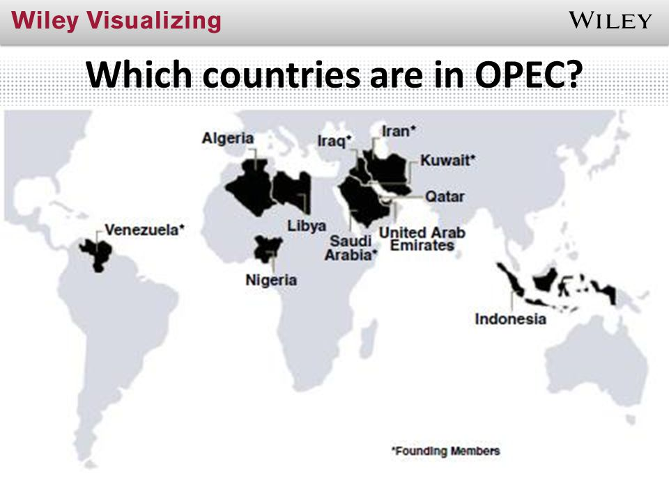 Which countries are in OPEC?