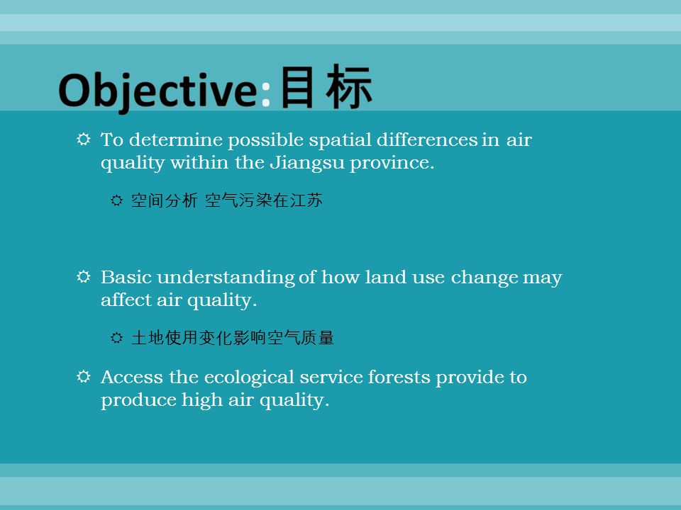 To determine possible spatial differences in air quality within the Jiangsu province.