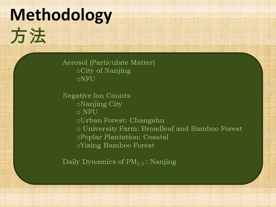 University Farm: Bamboo/Broadleaf Forest Urban Forest: Changshu