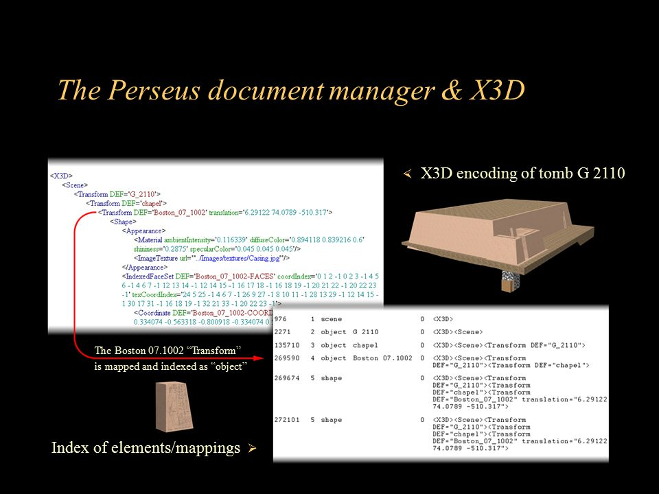 The Perseus document manager & X3D  X3D encoding of tomb G 2110 The Boston 07.1002 Transform is mapped and indexed as object Index of elements/mappings 