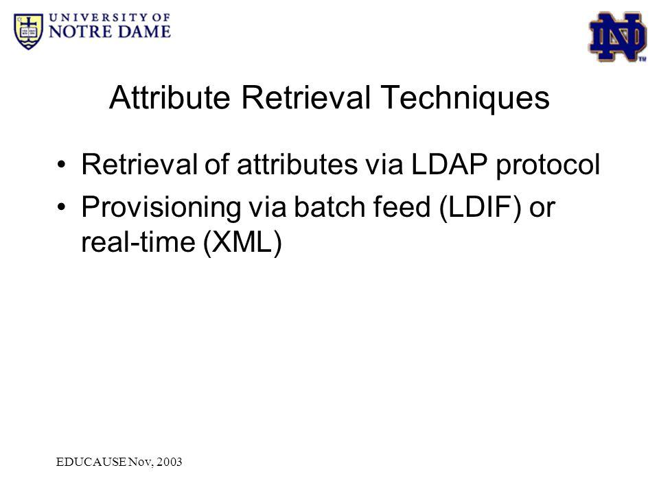 EDUCAUSE Nov, 2003 Attribute Retrieval Techniques Retrieval of attributes via LDAP protocol Provisioning via batch feed (LDIF) or real-time (XML)