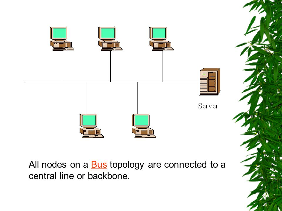 All nodes on a Bus topology are connected to aBus central line or backbone.