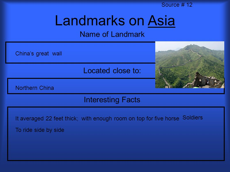 Landmarks on Asia Name of Landmark Located close to: Interesting Facts Source # 12 China's great wall Northern China It averaged 22 feet thick; with e