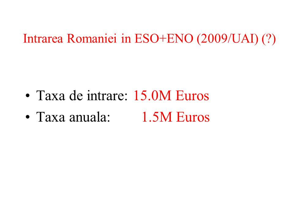 Intrarea Romaniei in ESO+ENO (2009/UAI) ( ) Taxa de intrare: 15.0M Euros Taxa anuala: 1.5M Euros