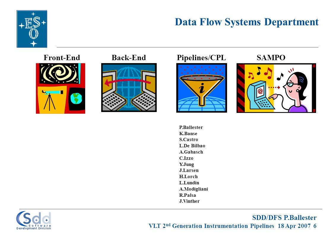 SDD/DFS P.Ballester VLT 2 nd Generation Instrumentation Pipelines 18 Apr 2007 6 Data Flow Systems Department Front-End Back-End Pipelines/CPL P.Ballester K.Banse S.Castro L.De Bilbao A.Gabasch C.Izzo Y.Jung J.Larsen H.Lorch L.Lundin A.Modigliani R.Palsa J.Vinther SAMPO
