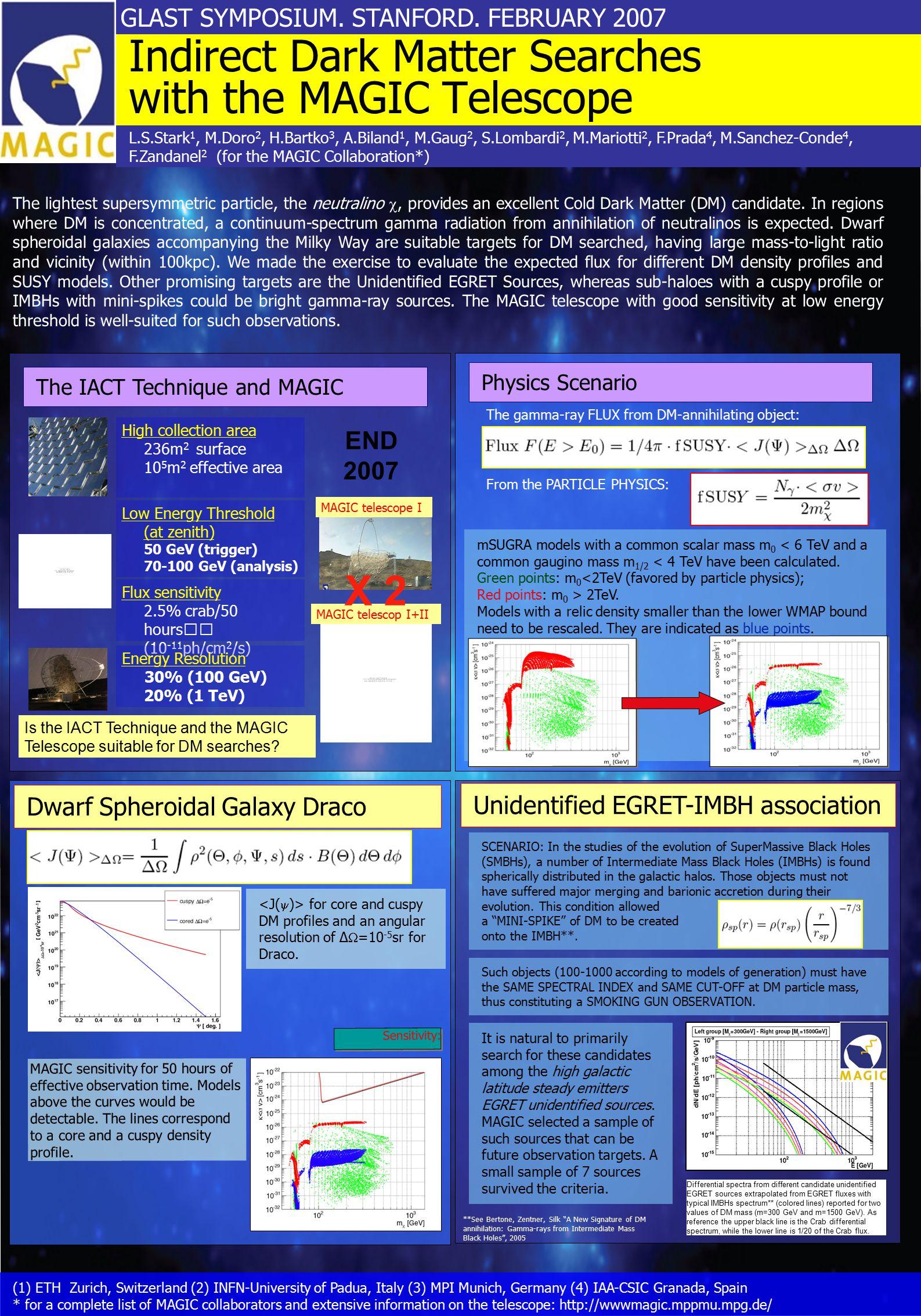 L.S.Stark 1, M.Doro 2, H.Bartko 3, A.Biland 1, M.Gaug 2, S.Lombardi 2, M.Mariotti 2, F.Prada 4, M.Sanchez-Conde 4, F.Zandanel 2 (for the MAGIC Collaboration*) Indirect Dark Matter Searches with the MAGIC Telescope The lightest supersymmetric particle, the neutralino , provides an excellent Cold Dark Matter (DM) candidate.