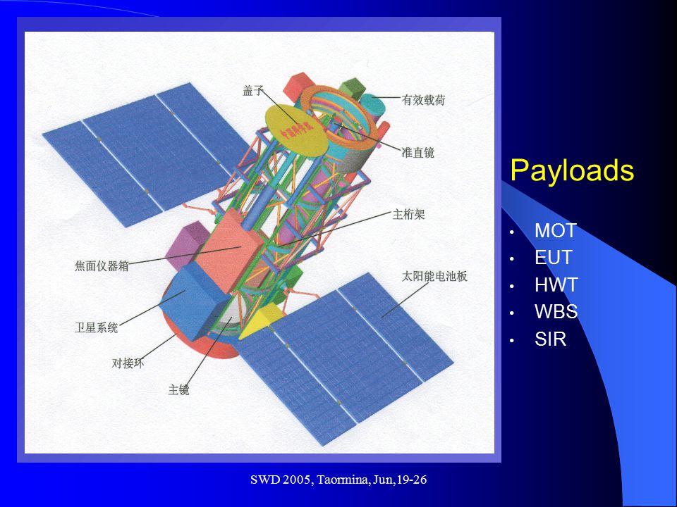 SWD 2005, Taormina, Jun,19-26 Payloads MOT EUT HWT WBS SIR