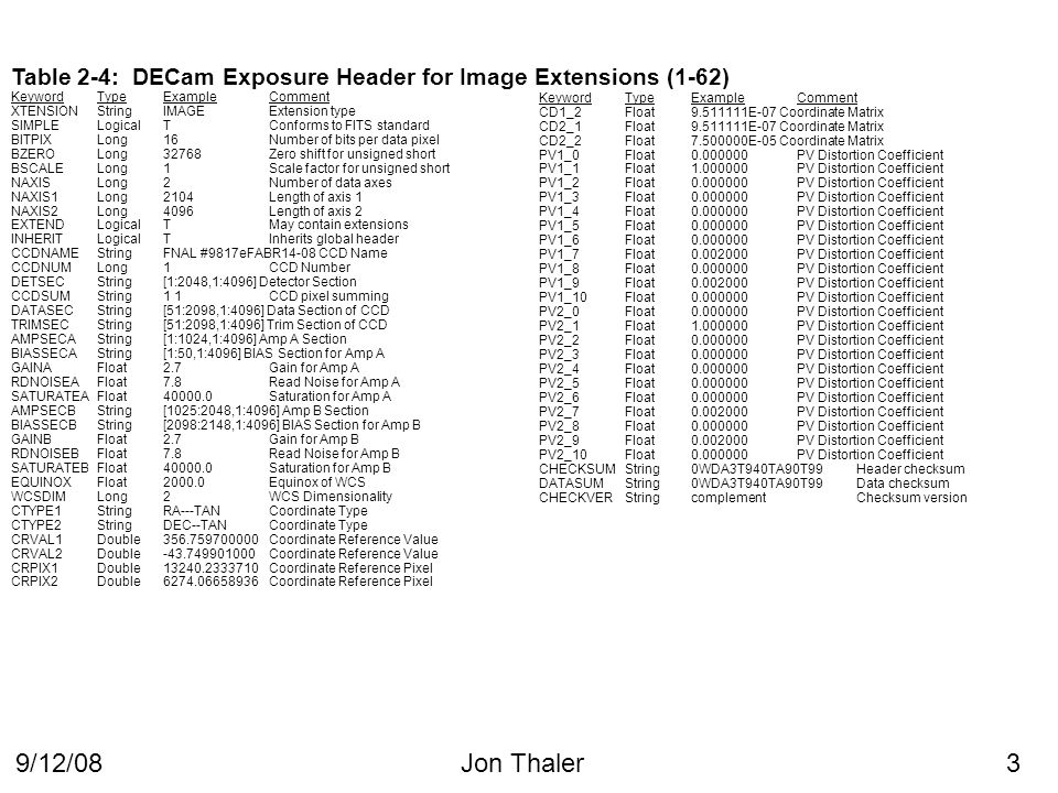9/12/08Jon Thaler3 Table 2-4: DECam Exposure Header for Image Extensions (1-62) KeywordTypeExampleComment XTENSIONStringIMAGEExtension type SIMPLELogicalTConforms to FITS standard BITPIXLong16Number of bits per data pixel BZEROLong32768Zero shift for unsigned short BSCALELong1Scale factor for unsigned short NAXISLong2Number of data axes NAXIS1Long2104Length of axis 1 NAXIS2Long4096Length of axis 2 EXTENDLogicalTMay contain extensions INHERITLogicalTInherits global header CCDNAMEStringFNAL #9817eFABR14-08 CCD Name CCDNUMLong1CCD Number DETSECString[1:2048,1:4096] Detector Section CCDSUMString1 1CCD pixel summing DATASECString[51:2098,1:4096] Data Section of CCD TRIMSECString[51:2098,1:4096] Trim Section of CCD AMPSECAString[1:1024,1:4096] Amp A Section BIASSECAString[1:50,1:4096] BIAS Section for Amp A GAINAFloat2.7Gain for Amp A RDNOISEAFloat7.8Read Noise for Amp A SATURATEAFloat40000.0Saturation for Amp A AMPSECBString[1025:2048,1:4096] Amp B Section BIASSECBString[2098:2148,1:4096] BIAS Section for Amp B GAINBFloat2.7Gain for Amp B RDNOISEBFloat7.8Read Noise for Amp B SATURATEBFloat40000.0Saturation for Amp B EQUINOXFloat2000.0Equinox of WCS WCSDIMLong2WCS Dimensionality CTYPE1StringRA---TANCoordinate Type CTYPE2StringDEC--TANCoordinate Type CRVAL1Double356.759700000Coordinate Reference Value CRVAL2Double-43.749901000Coordinate Reference Value CRPIX1Double13240.2333710Coordinate Reference Pixel CRPIX2Double6274.06658936Coordinate Reference Pixel KeywordTypeExampleComment CD1_2Float9.511111E-07 Coordinate Matrix CD2_1Float9.511111E-07 Coordinate Matrix CD2_2Float7.500000E-05 Coordinate Matrix PV1_0Float0.000000PV Distortion Coefficient PV1_1Float1.000000PV Distortion Coefficient PV1_2Float0.000000PV Distortion Coefficient PV1_3Float0.000000PV Distortion Coefficient PV1_4Float0.000000PV Distortion Coefficient PV1_5Float0.000000PV Distortion Coefficient PV1_6Float0.000000PV Distortion Coefficient PV1_7Float0.002000PV Distortion Coefficient PV1_8Float0.000000PV Distortion Coefficient PV1_9Float0.002000PV Distortion Coefficient PV1_10Float0.000000PV Distortion Coefficient PV2_0Float0.000000PV Distortion Coefficient PV2_1Float1.000000PV Distortion Coefficient PV2_2Float0.000000PV Distortion Coefficient PV2_3Float0.000000PV Distortion Coefficient PV2_4Float0.000000PV Distortion Coefficient PV2_5Float0.000000PV Distortion Coefficient PV2_6Float0.000000PV Distortion Coefficient PV2_7Float0.002000PV Distortion Coefficient PV2_8Float0.000000PV Distortion Coefficient PV2_9Float0.002000PV Distortion Coefficient PV2_10Float0.000000PV Distortion Coefficient CHECKSUMString0WDA3T940TA90T99Header checksum DATASUMString0WDA3T940TA90T99Data checksum CHECKVERStringcomplementChecksum version