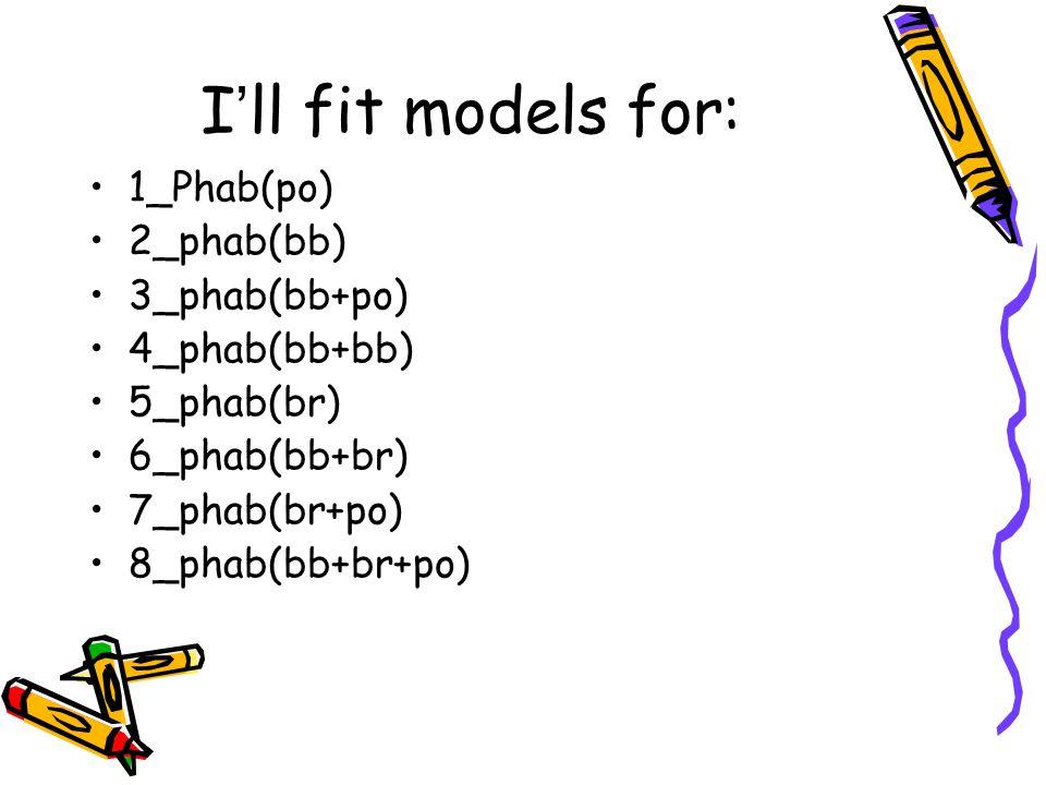I ' ll fit models for: 1_Phab(po) 2_phab(bb) 3_phab(bb+po) 4_phab(bb+bb) 5_phab(br) 6_phab(bb+br) 7_phab(br+po) 8_phab(bb+br+po)