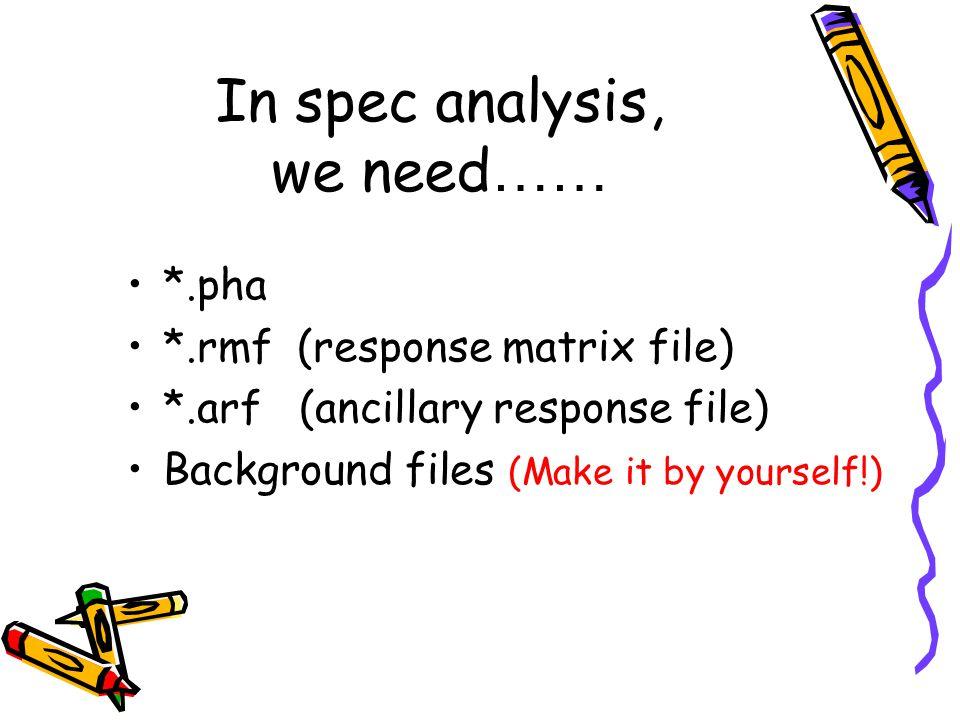 4_Model: phabs[1]( bbody[2] + bbody[3] )