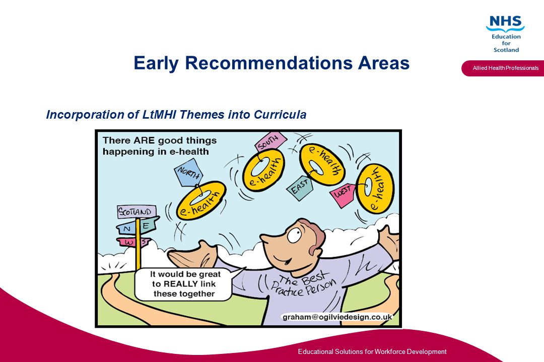 Educational Solutions for Workforce Development Allied Health Professionals Early Recommendations Areas Incorporation of LtMHI Themes into Curricula