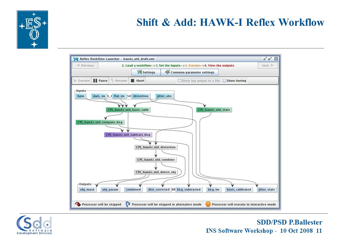 SDD/PSD P.Ballester INS Software Workshop - 10 Oct 2008 11 Shift & Add: HAWK-I Reflex Workflow