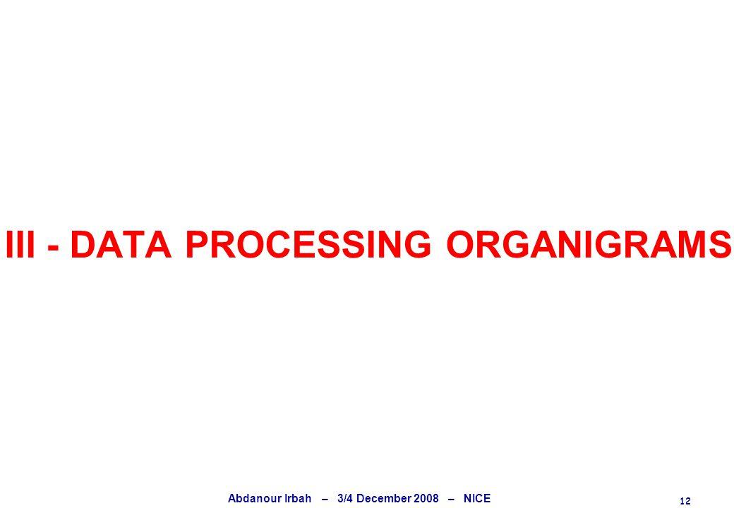 12 Abdanour Irbah – 3/4 December 2008 – NICE III - DATA PROCESSING ORGANIGRAMS