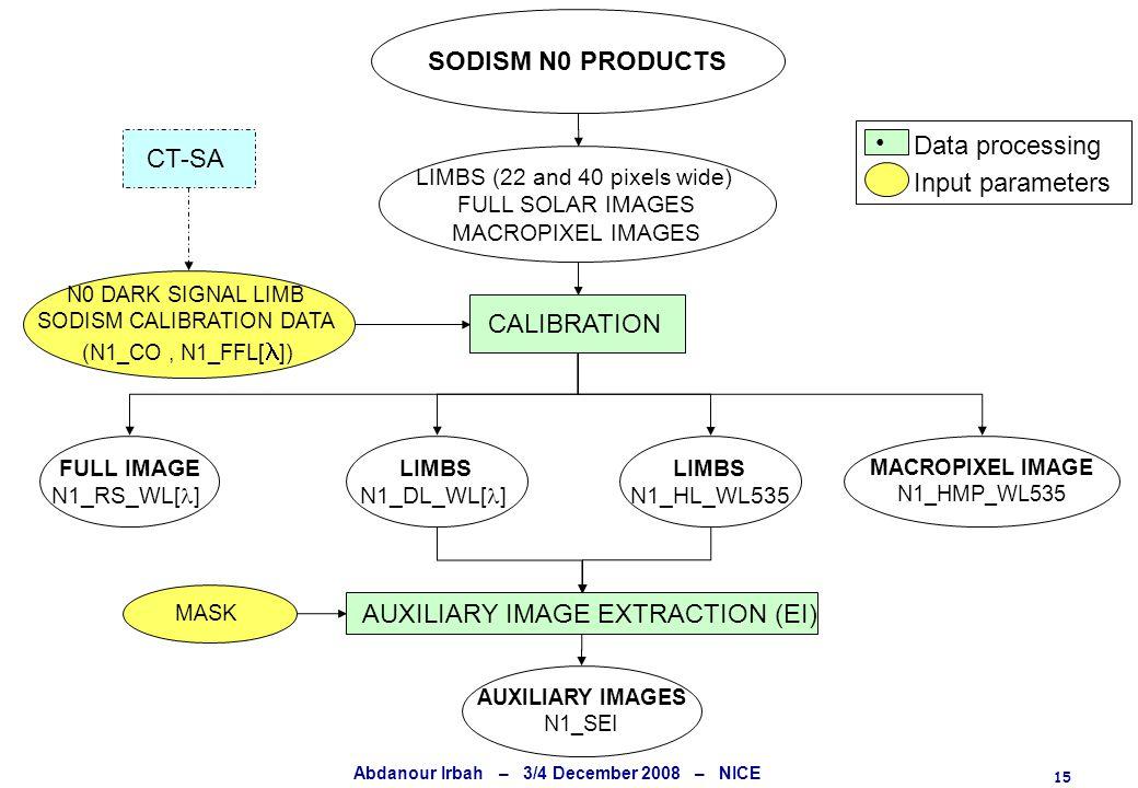 15 Abdanour Irbah – 3/4 December 2008 – NICE SODISM N0 PRODUCTS LIMBS (22 and 40 pixels wide) FULL SOLAR IMAGES MACROPIXEL IMAGES LIMBS N1_HL_WL535 LI
