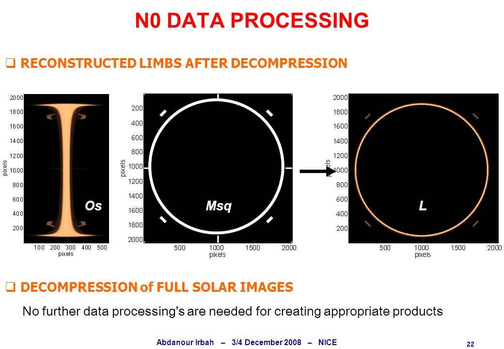 22 Abdanour Irbah – 3/4 December 2008 – NICE N0 DATA PROCESSING No further data processing s are needed for creating appropriate products  RECONSTRUCTED LIMBS AFTER DECOMPRESSION  DECOMPRESSION of FULL SOLAR IMAGES OsMsqL