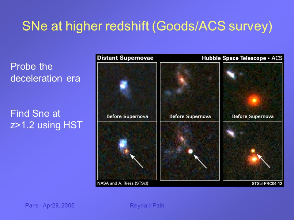 Paris - Apr29, 2005Reynald Pain SNe at higher redshift (Goods/ACS survey) Probe the deceleration era Find Sne at z>1.2 using HST