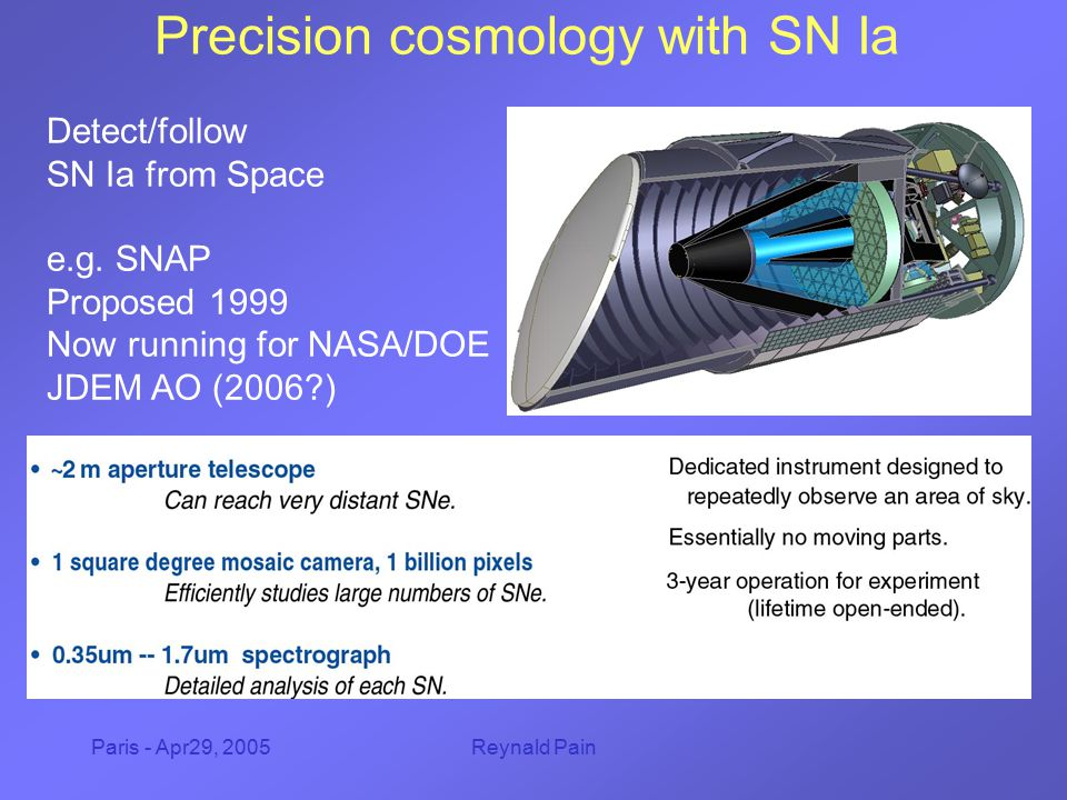 Paris - Apr29, 2005Reynald Pain Precision cosmology with SN Ia Detect/follow SN Ia from Space e.g. SNAP Proposed 1999 Now running for NASA/DOE JDEM AO