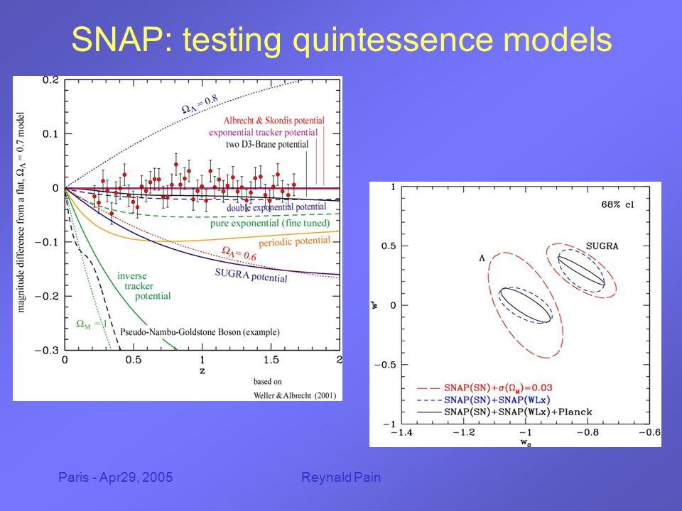 Paris - Apr29, 2005Reynald Pain SNAP: testing quintessence models  w´= 0.08  w 0 =0.05