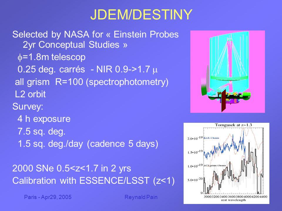 Paris - Apr29, 2005Reynald Pain JDEM/DESTINY Selected by NASA for « Einstein Probes 2yr Conceptual Studies »  =1.8m telescop 0.25 deg.