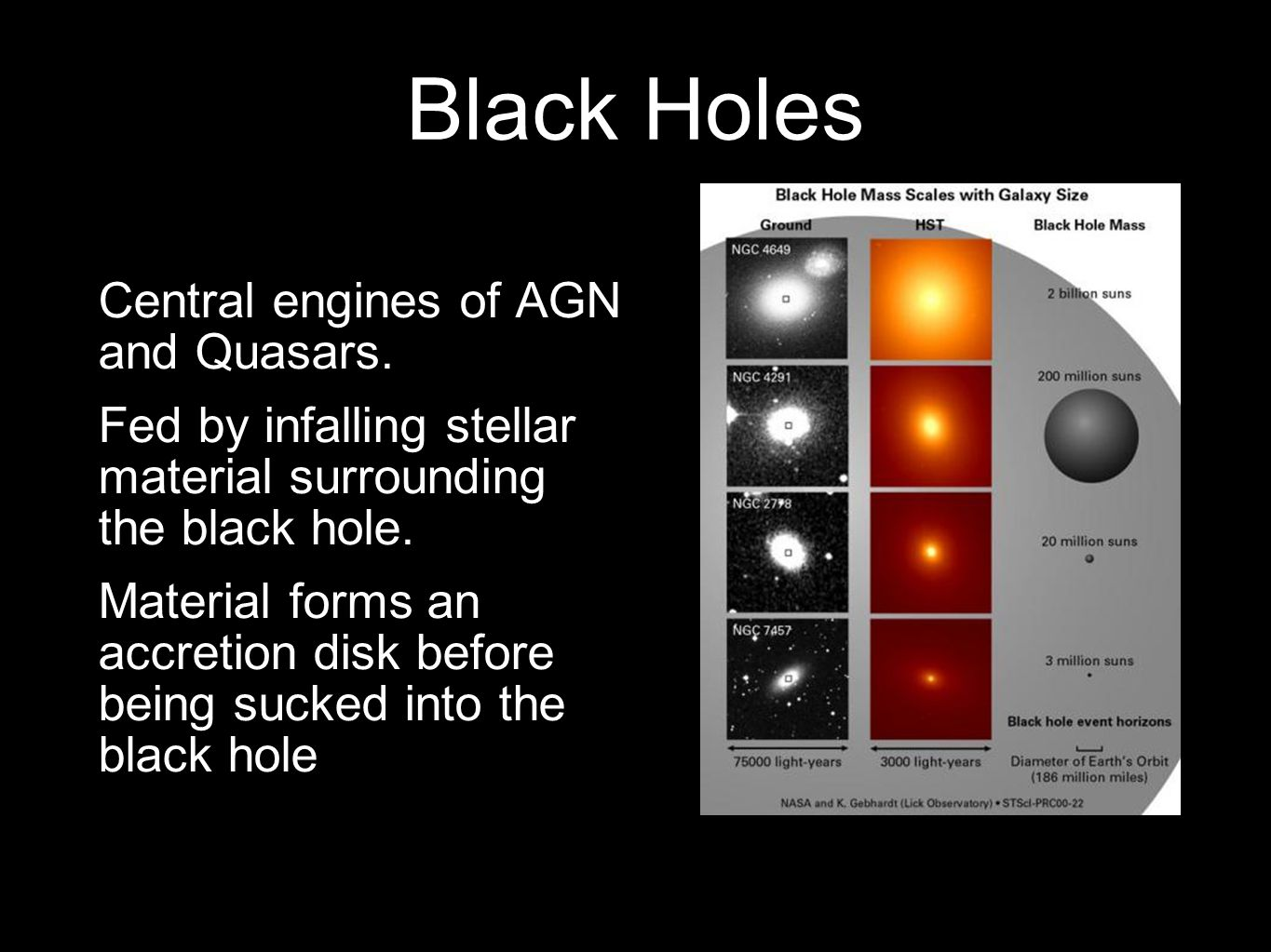 Black Holes Central engines of AGN and Quasars.