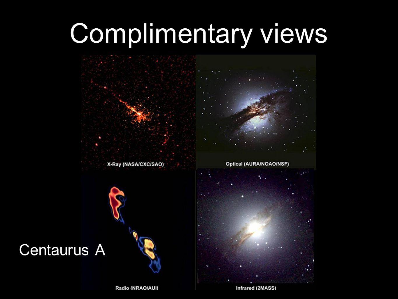 Complimentary views Centaurus A