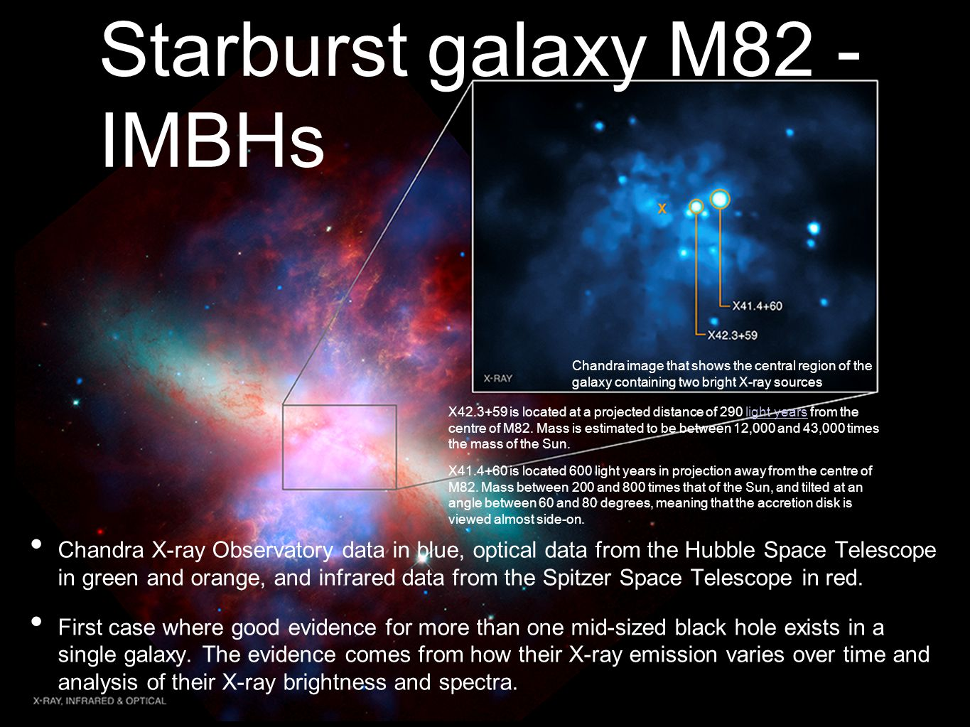 Starburst galaxy M82 - IMBHs Chandra X-ray Observatory data in blue, optical data from the Hubble Space Telescope in green and orange, and infrared data from the Spitzer Space Telescope in red.
